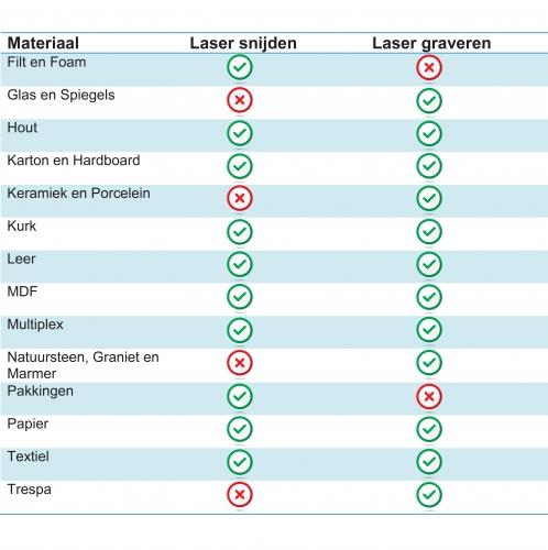 laser snijden website